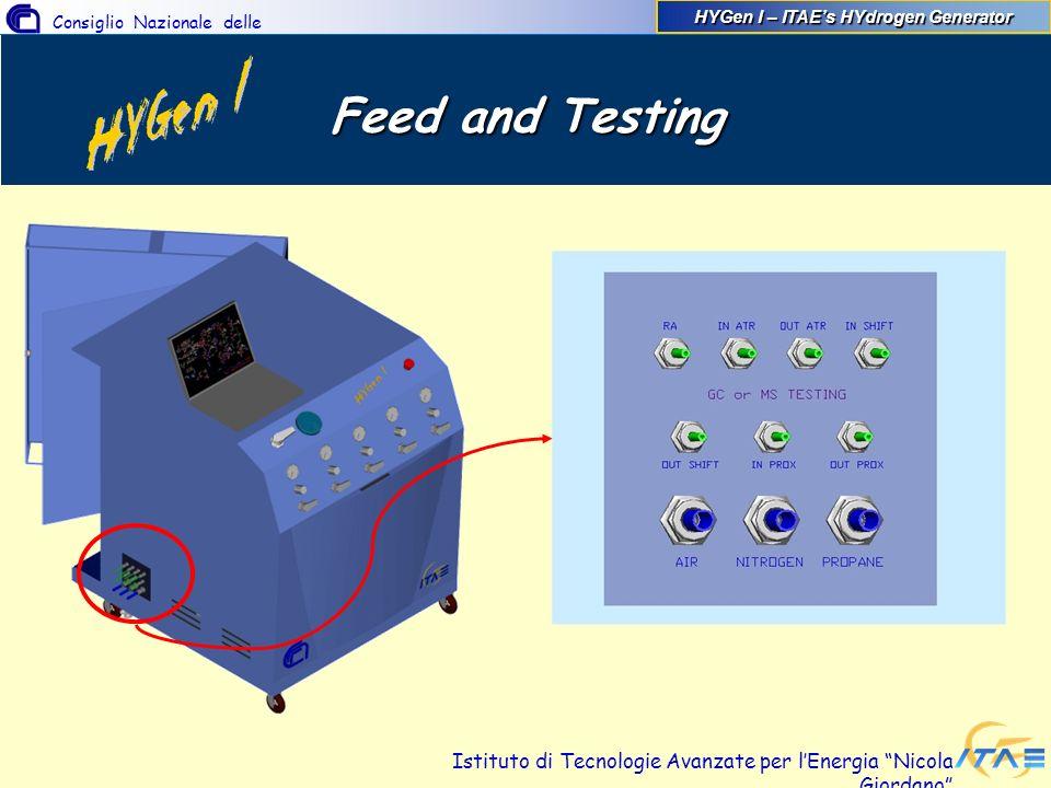 Consiglio Nazionale delle Ricerche Istituto di Tecnologie Avanzate per lEnergia Nicola Giordano Feed and Testing HYGen I – ITAEs HYdrogen Generator