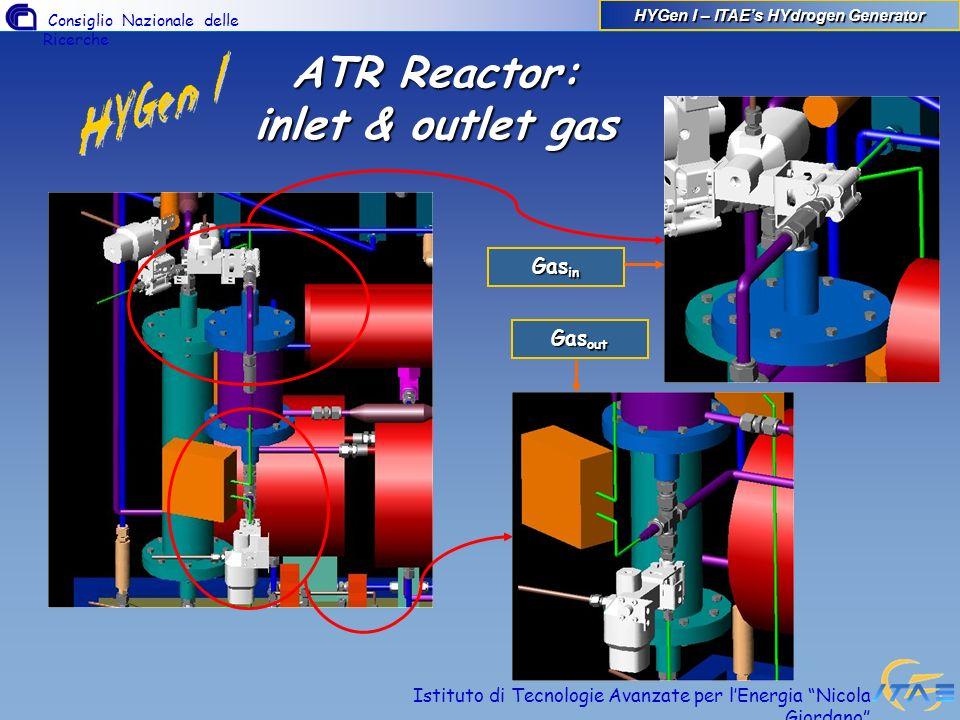 Consiglio Nazionale delle Ricerche Istituto di Tecnologie Avanzate per lEnergia Nicola Giordano ATR Reactor: inlet & outlet gas Gas out Gas in HYGen I
