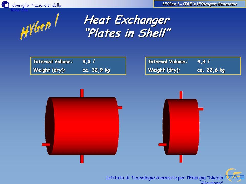 Consiglio Nazionale delle Ricerche Istituto di Tecnologie Avanzate per lEnergia Nicola Giordano Heat Exchanger Plates in Shell Internal Volume:4,3 l W
