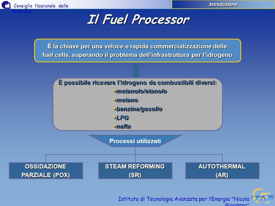 Consiglio Nazionale delle Ricerche Istituto di Tecnologie Avanzate per lEnergia Nicola Giordano Richieste di un Fuel Processor per FC Obiettivi di efficienza per: A.