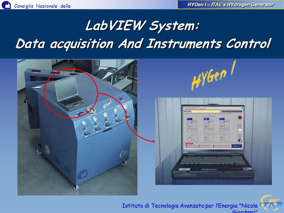 Consiglio Nazionale delle Ricerche Istituto di Tecnologie Avanzate per lEnergia Nicola Giordano LabVIEW System: Data acquisition And Instruments Contr