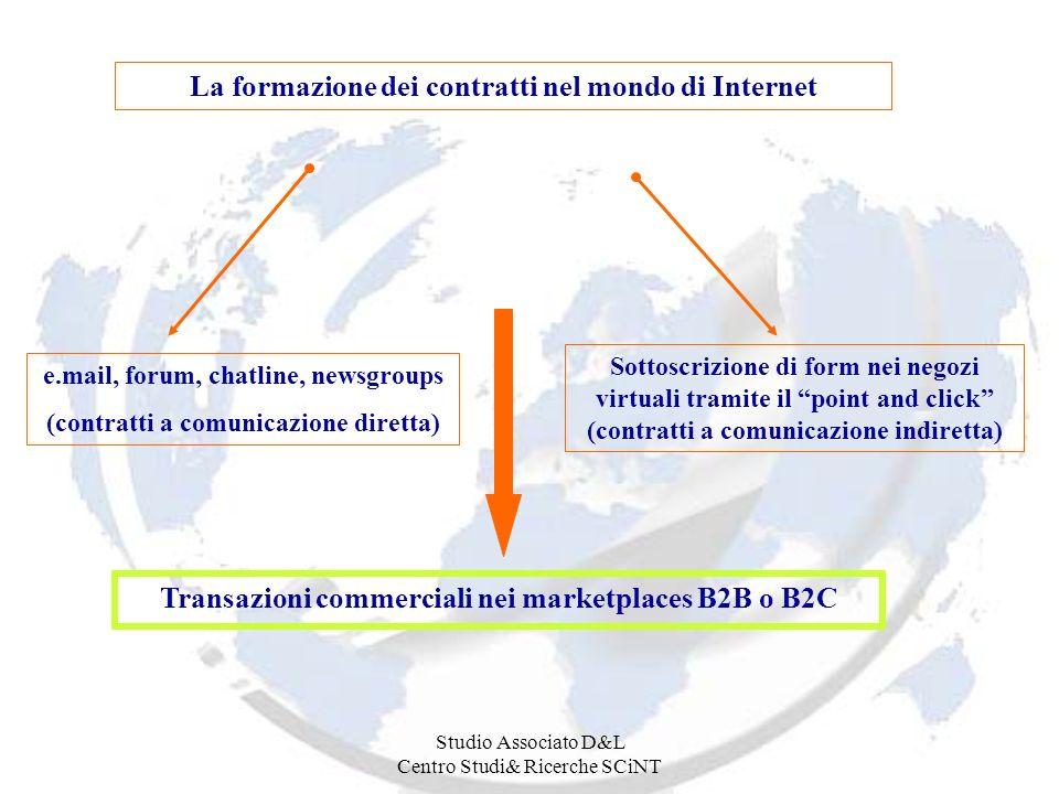 Studio Associato D&L Centro Studi& Ricerche SCiNT La formazione dei contratti nel mondo di Internet e.mail, forum, chatline, newsgroups (contratti a comunicazione diretta) Sottoscrizione di form nei negozi virtuali tramite il point and click (contratti a comunicazione indiretta) Transazioni commerciali nei marketplaces B2B o B2C