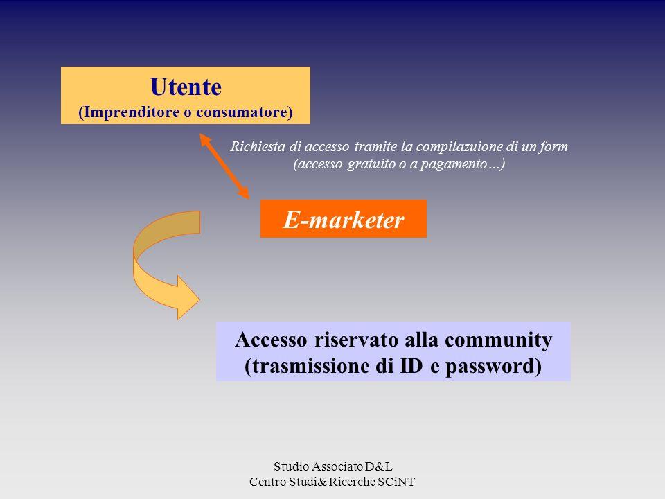Studio Associato D&L Centro Studi& Ricerche SCiNT E-marketer Utente (Imprenditore o consumatore) Richiesta di accesso tramite la compilazuione di un form (accesso gratuito o a pagamento…) Accesso riservato alla community (trasmissione di ID e password)