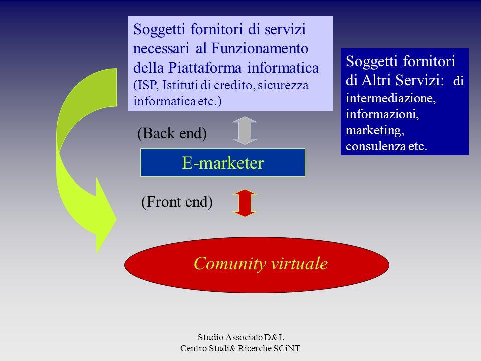 Studio Associato D&L Centro Studi& Ricerche SCiNT E-marketer Comunity virtuale Soggetti fornitori di servizi necessari al Funzionamento della Piattafo