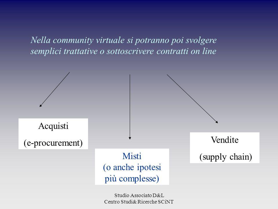 Studio Associato D&L Centro Studi& Ricerche SCiNT Nella community virtuale si potranno poi svolgere semplici trattative o sottoscrivere contratti on line Acquisti (e-procurement) Vendite (supply chain) Misti (o anche ipotesi più complesse)