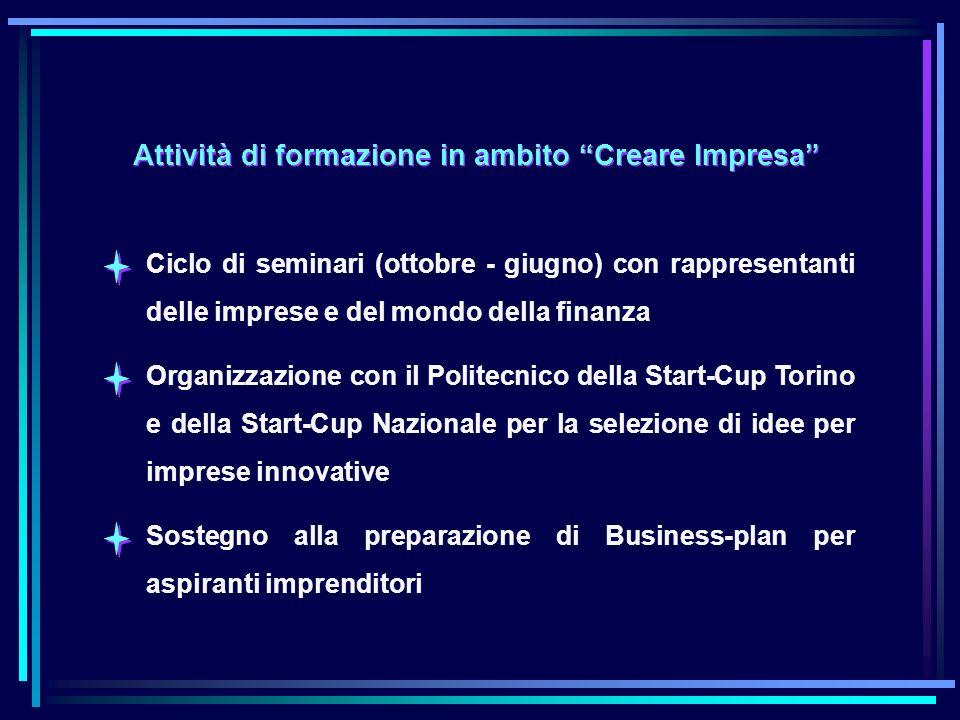 Facoltà di appartenenza/titolo di studio dei partecipanti al Corso di Formazione alle Competenze Imprenditoriali a.a.