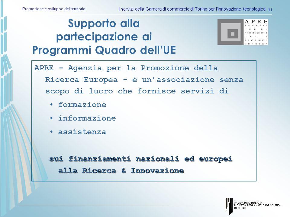 Promozione e sviluppo del territorio I servizi della Camera di commercio di Torino per linnovazione tecnologica 11 APRE - Agenzia per la Promozione de