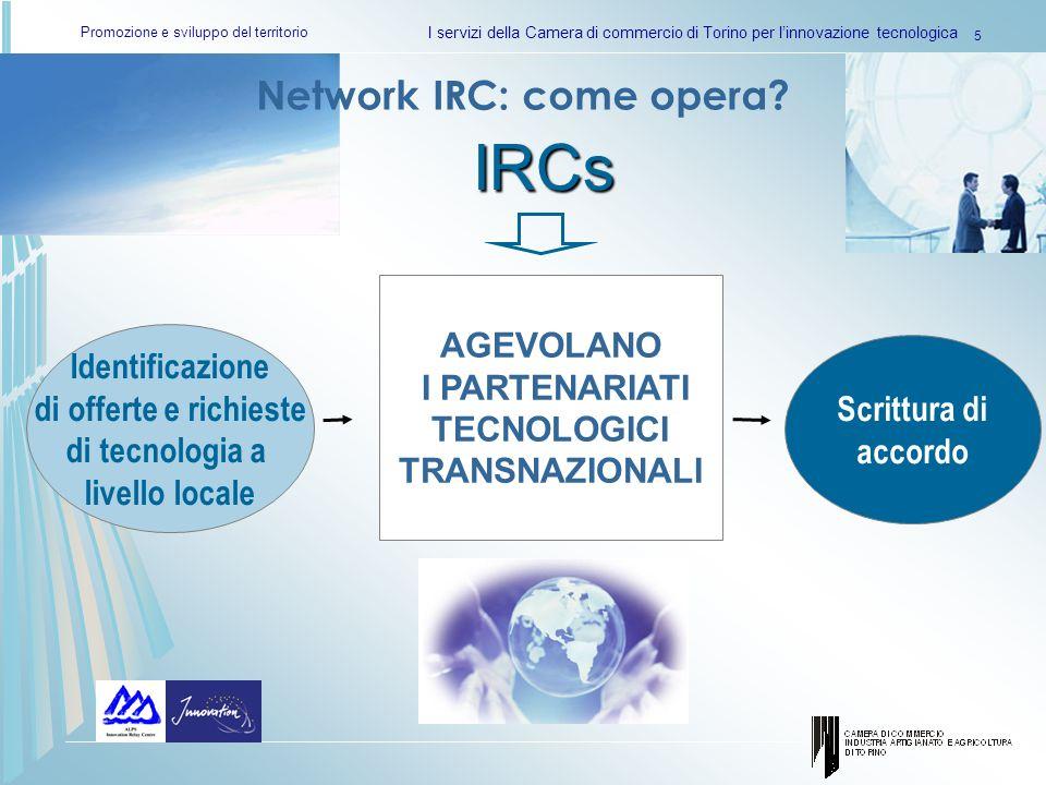 Promozione e sviluppo del territorio I servizi della Camera di commercio di Torino per linnovazione tecnologica 5 Network IRC: come opera.