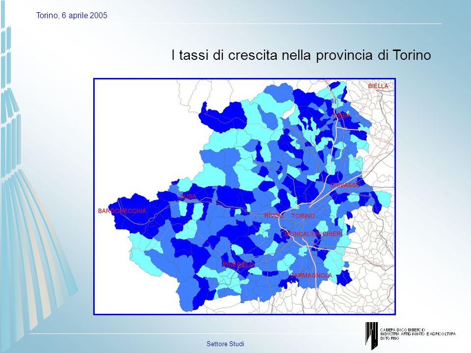 Settore Studi Torino, 6 aprile 2005 I tassi di crescita nella provincia di Torino