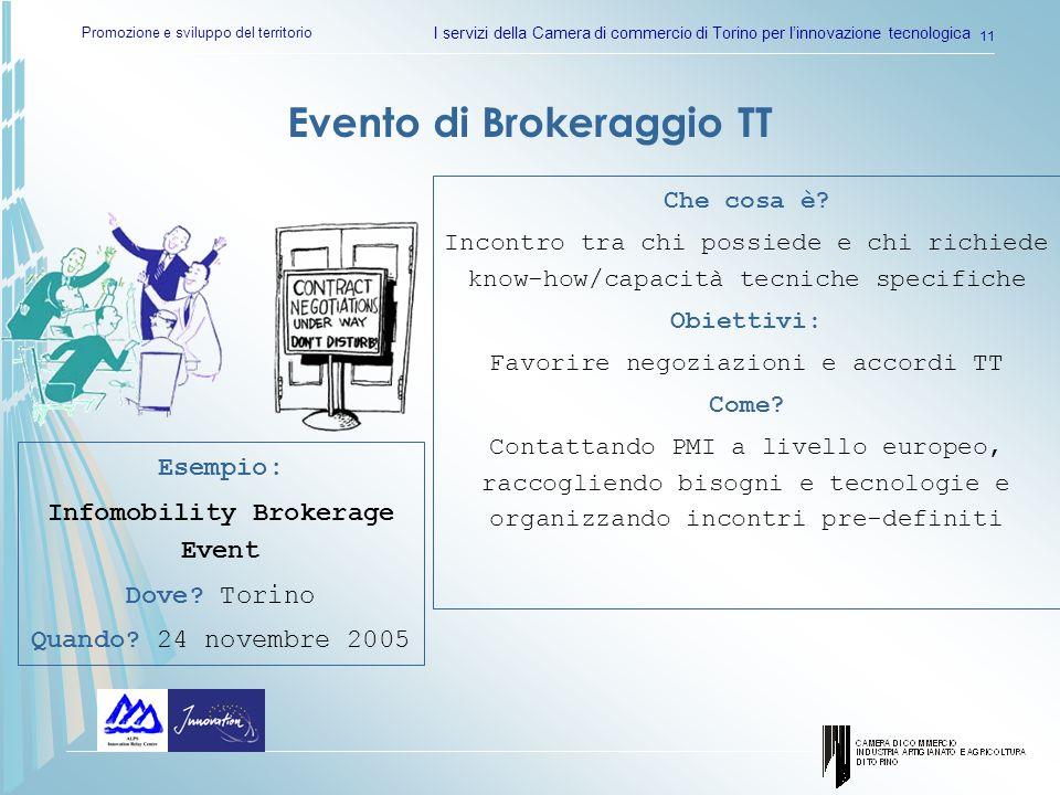 Promozione e sviluppo del territorio I servizi della Camera di commercio di Torino per linnovazione tecnologica 11 Evento di Brokeraggio TT Che cosa è
