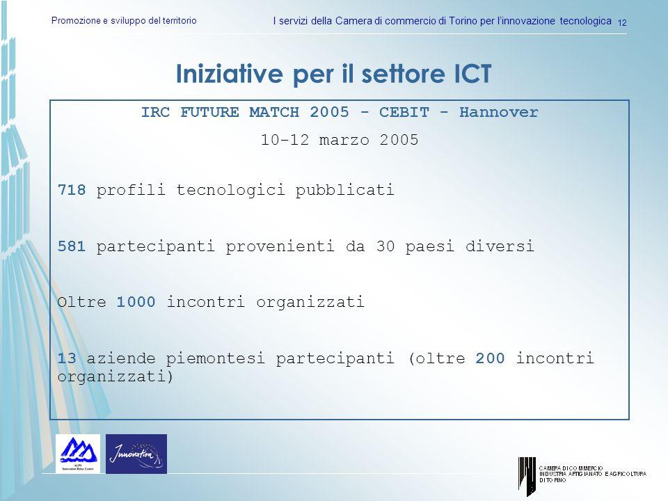 Promozione e sviluppo del territorio I servizi della Camera di commercio di Torino per linnovazione tecnologica 12 Iniziative per il settore ICT IRC F