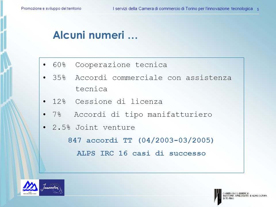 Promozione e sviluppo del territorio I servizi della Camera di commercio di Torino per linnovazione tecnologica 5 60% Cooperazione tecnica 35% Accordi