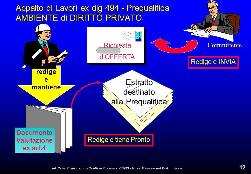 rel. Dario Costamagna Direttore Consorzio CISERT - Torino Environment Park dia n. 12 Estratto destinato alla Prequalifica redige e mantiene Appalto di