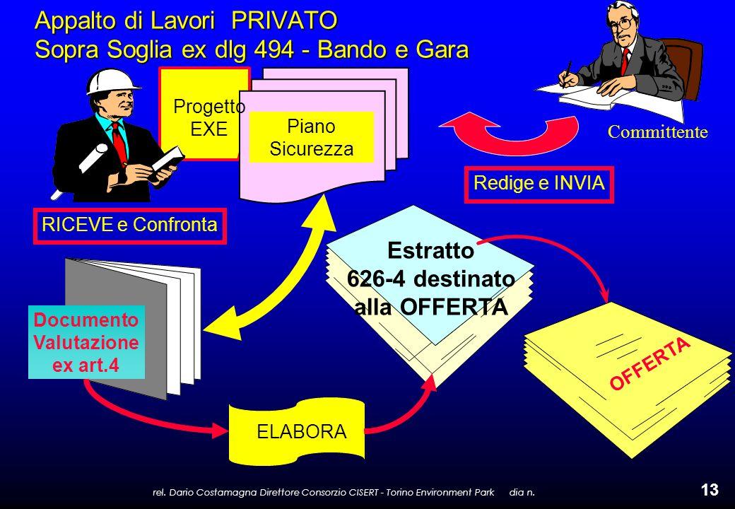 rel. Dario Costamagna Direttore Consorzio CISERT - Torino Environment Park dia n. 13 Estratto 626-4 destinato alla OFFERTA Appalto di Lavori PRIVATO S