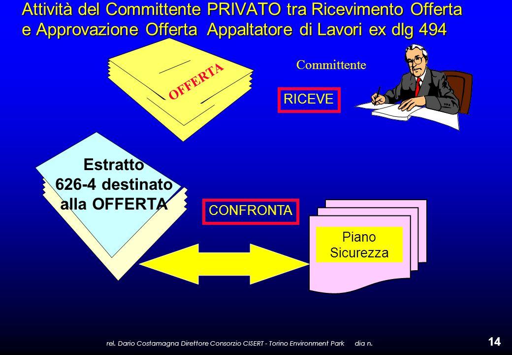 rel. Dario Costamagna Direttore Consorzio CISERT - Torino Environment Park dia n. 14 Estratto 626-4 destinato alla OFFERTA Attività del Committente PR