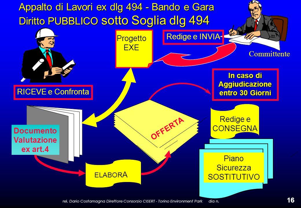 rel. Dario Costamagna Direttore Consorzio CISERT - Torino Environment Park dia n. 16 Appalto di Lavori ex dlg 494 - Bando e Gara Diritto PUBBLICO sott