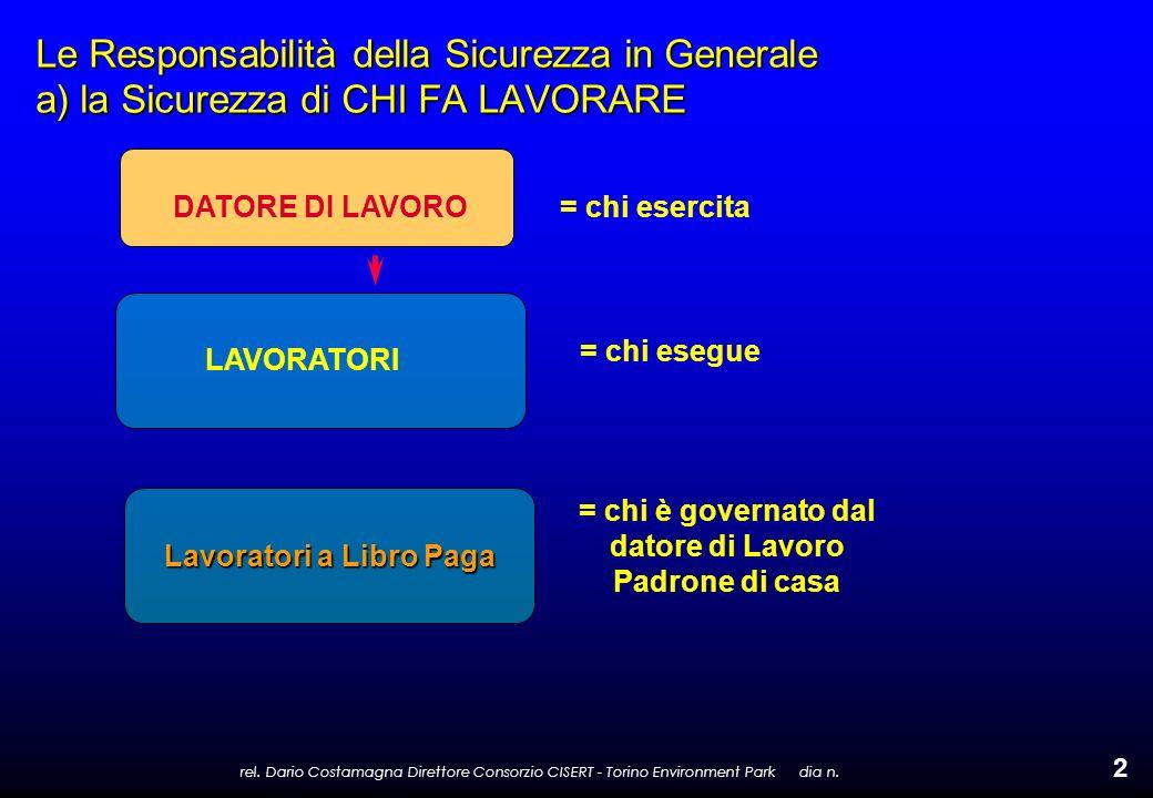 rel. Dario Costamagna Direttore Consorzio CISERT - Torino Environment Park dia n. 2 Le Responsabilità della Sicurezza in Generale a) la Sicurezza di C