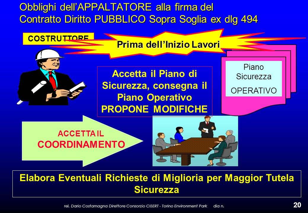 rel. Dario Costamagna Direttore Consorzio CISERT - Torino Environment Park dia n. 20 Obblighi dellAPPALTATORE alla firma del Contratto Diritto PUBBLIC