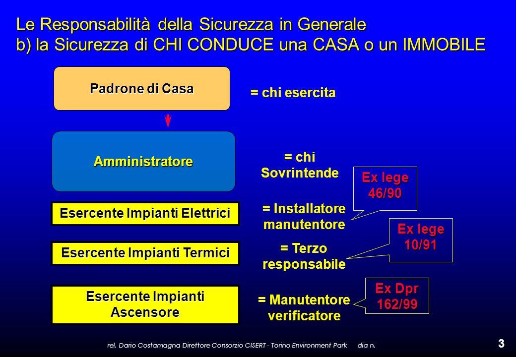 rel. Dario Costamagna Direttore Consorzio CISERT - Torino Environment Park dia n. 3 Amministratore Le Responsabilità della Sicurezza in Generale b) la