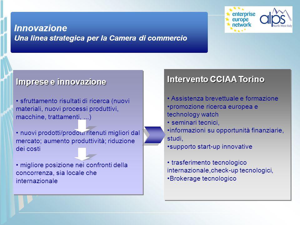 Imprese e innovazione sfruttamento risultati di ricerca (nuovi materiali, nuovi processi produttivi, macchine, trattamenti,...) nuovi prodotti/prodott