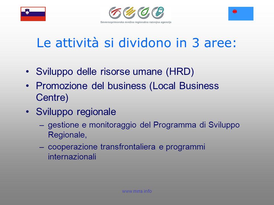 www.mrra.info Le attività si dividono in 3 aree: Sviluppo delle risorse umane (HRD) Promozione del business (Local Business Centre) Sviluppo regionale –gestione e monitoraggio del Programma di Sviluppo Regionale, –cooperazione transfrontaliera e programmi internazionali