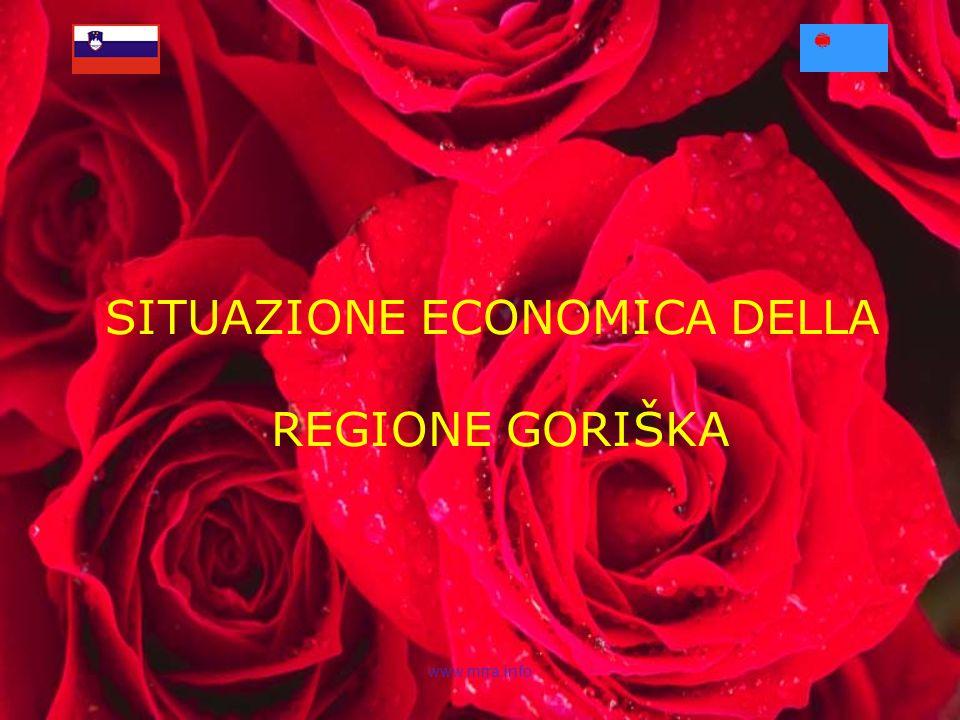 www.mrra.info SITUAZIONE ECONOMICA DELLA REGIONE GORIŠKA