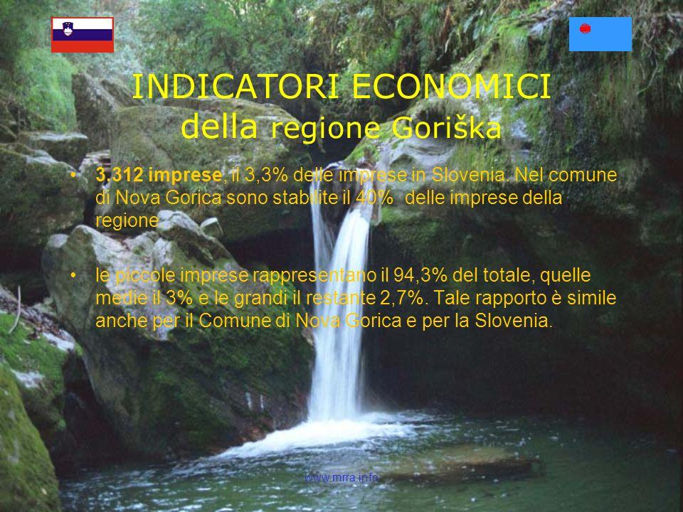 www.mrra.info INDICATORI ECONOMICI della regione Goriška Le attività agricole rappresentano l1,8% del totale (l1% nel comune di Nova Gorica e l1,3% in Slovenia), quelle non agricole il 28,8% (il 25,4% nel comune di Nova Gorica e il 25,2% Slovenia), mentre le attività di servizi raggruppano il 69,4% (il 73,4% nel comune di Nova Gorica e il 73,5% in Slovenia).