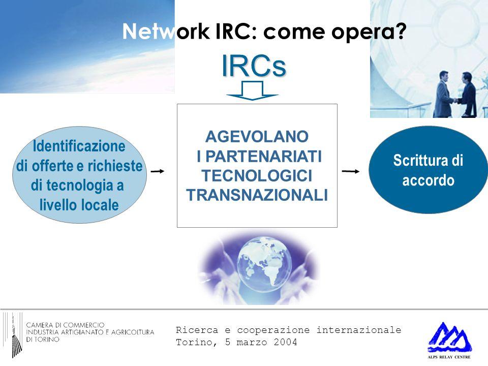 Ricerca e cooperazione internazionale Torino, 5 marzo 2004 Network IRC: come opera? Identificazione di offerte e richieste di tecnologia a livello loc