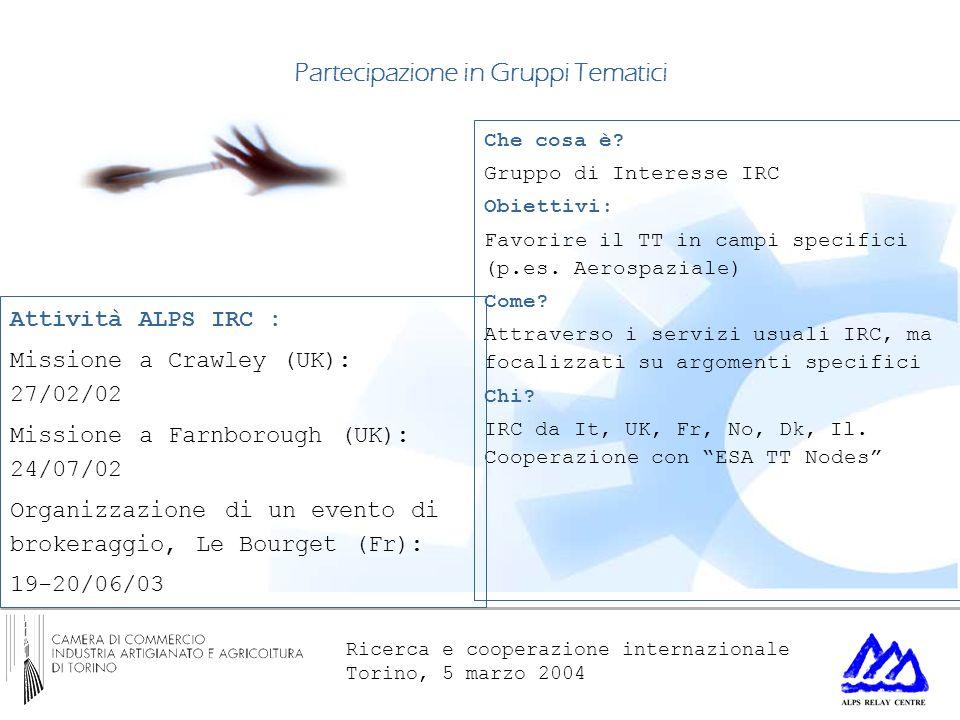 Ricerca e cooperazione internazionale Torino, 5 marzo 2004 Che cosa è? Gruppo di Interesse IRC Obiettivi: Favorire il TT in campi specifici (p.es. Aer