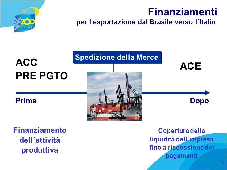 12 ACE PrimaDopo Spedizione della Merce Finanziamenti ACC PRE PGTO per lesportazione dal Brasile verso l´Italia Finanziamento dell´attività produttiva Copertura della liquidità dell´impresa fino a riscossione dei pagamenti