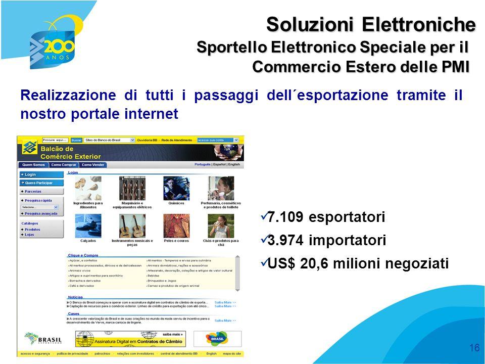 16 Realizzazione di tutti i passaggi dell´esportazione tramite il nostro portale internet 7.109 esportatori 3.974 importatori US$ 20,6 milioni negoziati Sportello Elettronico Speciale per il Commercio Estero delle PMI Commercio Estero delle PMI Soluzioni Elettroniche