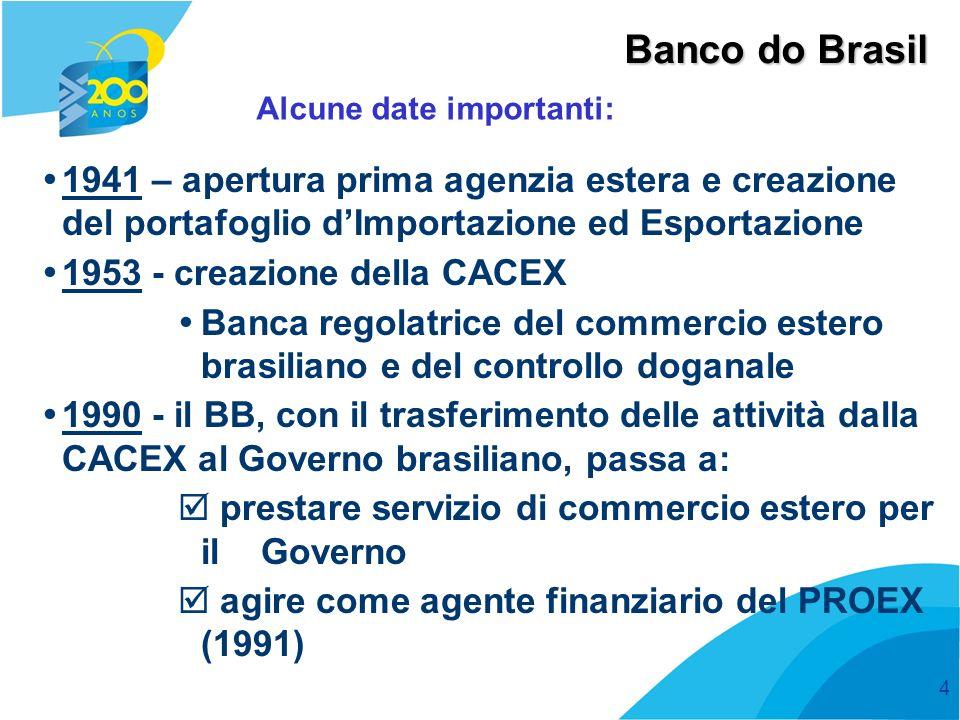 15 Conti in Euro e US$ Time Deposit Rimesse finanziarie Soluzioni per Pagamenti ed Incassi Altri servizi ed operazioni