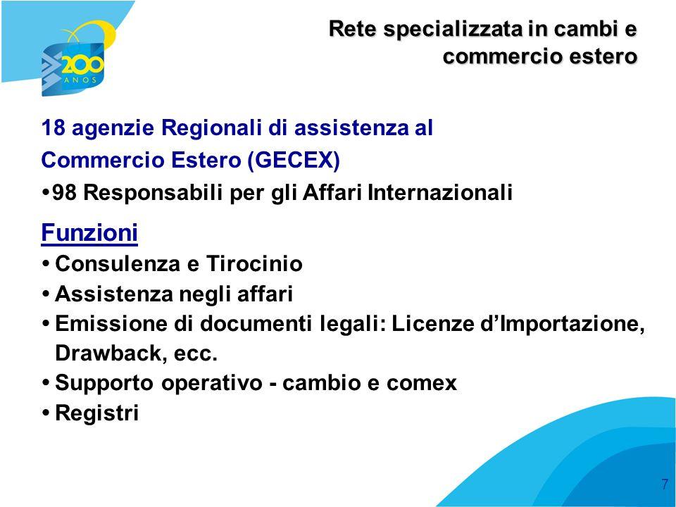 7 18 agenzie Regionali di assistenza al Commercio Estero (GECEX) 98 Responsabili per gli Affari Internazionali Rete specializzata in cambi e commercio estero Funzioni Consulenza e Tirocinio Assistenza negli affari Emissione di documenti legali: Licenze dImportazione, Drawback, ecc.