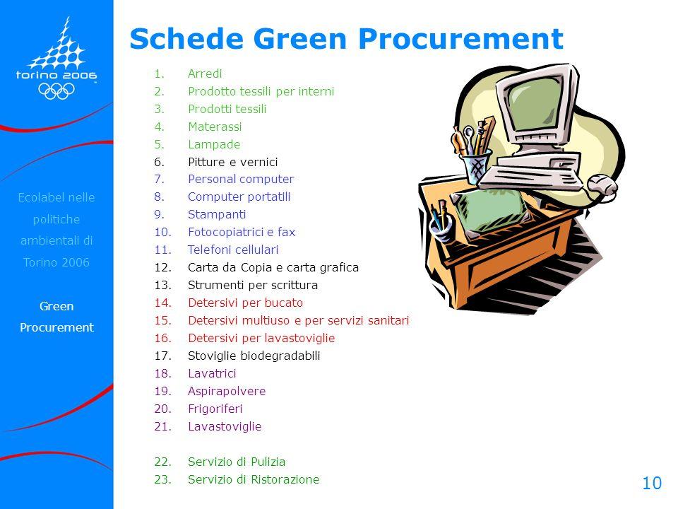10 Schede Green Procurement 1.Arredi 2.Prodotto tessili per interni 3.Prodotti tessili 4.Materassi 5.Lampade 6.Pitture e vernici 7.Personal computer 8