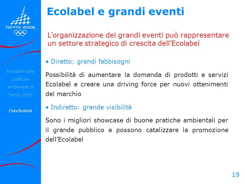 19 Ecolabel nelle politiche ambientali di Torino 2006 Conclusioni Ecolabel e grandi eventi Lorganizzazione dei grandi eventi può rappresentare un sett