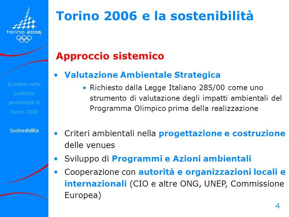 4 Approccio sistemico Valutazione Ambientale Strategica Richiesto dalla Legge Italiano 285/00 come uno strumento di valutazione degli impatti ambienta
