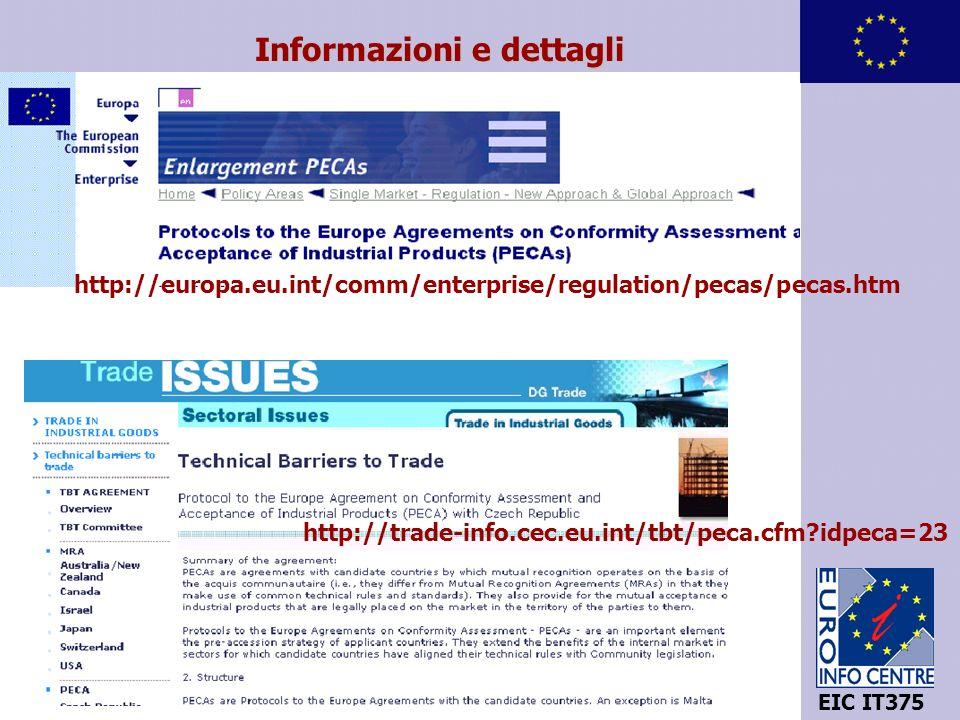 11 EIC IT375 Informazioni e dettagli http://trade-info.cec.eu.int/tbt/peca.cfm idpeca=23 http://europa.eu.int/comm/enterprise/regulation/pecas/pecas.htm