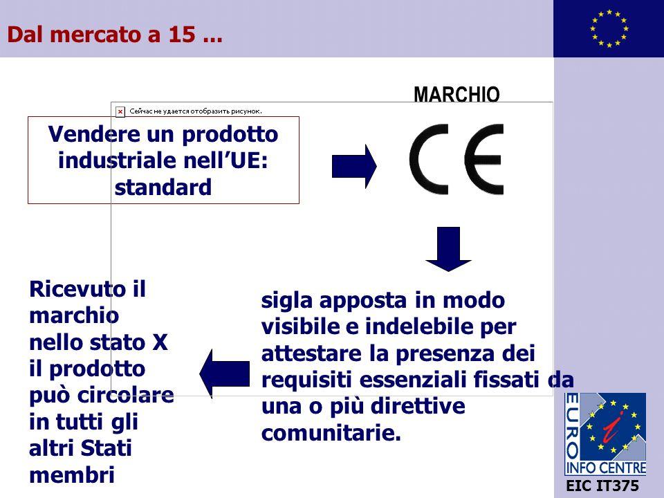 2 EIC IT375 Dal mercato a 15...