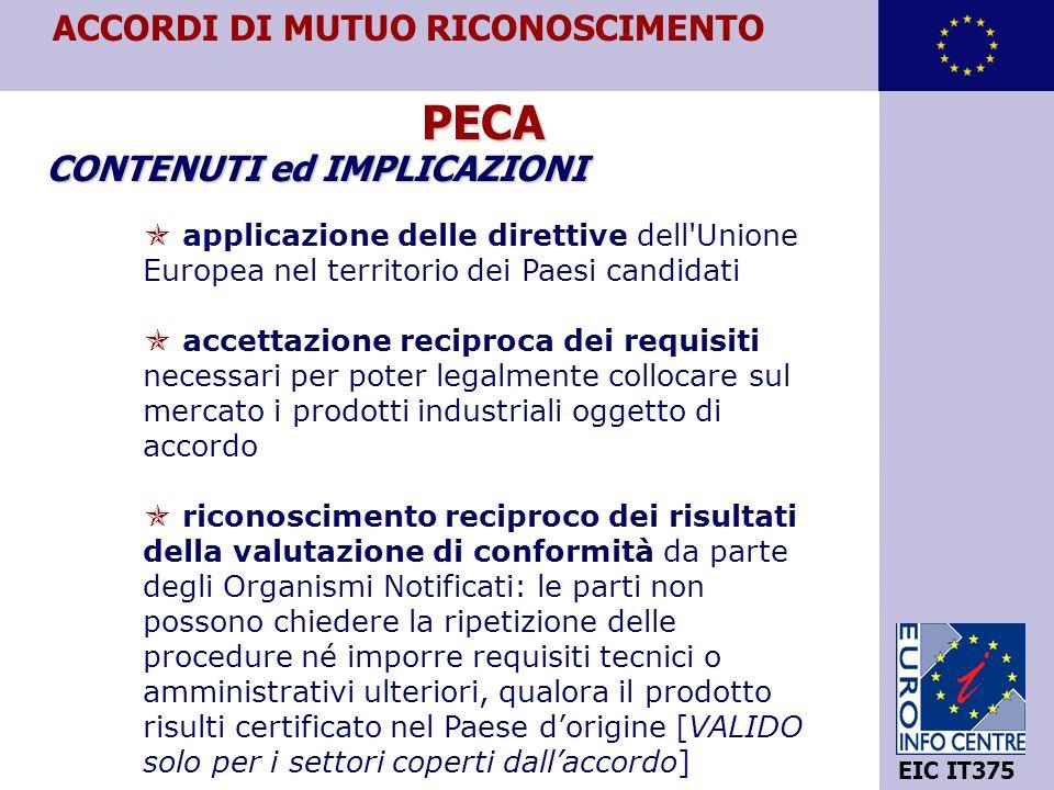 6 EIC IT375 ACCORDI DI MUTUO RICONOSCIMENTOPECA applicazione delle direttive dell Unione Europea nel territorio dei Paesi candidati accettazione reciproca dei requisiti necessari per poter legalmente collocare sul mercato i prodotti industriali oggetto di accordo riconoscimento reciproco dei risultati della valutazione di conformità da parte degli Organismi Notificati: le parti non possono chiedere la ripetizione delle procedure né imporre requisiti tecnici o amministrativi ulteriori, qualora il prodotto risulti certificato nel Paese dorigine [VALIDO solo per i settori coperti dallaccordo] CONTENUTI ed IMPLICAZIONI