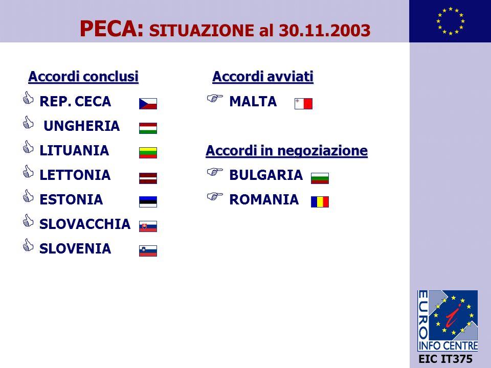 8 EIC IT375 PECA: SITUAZIONE al 30.11.2003 Accordi conclusi REP.