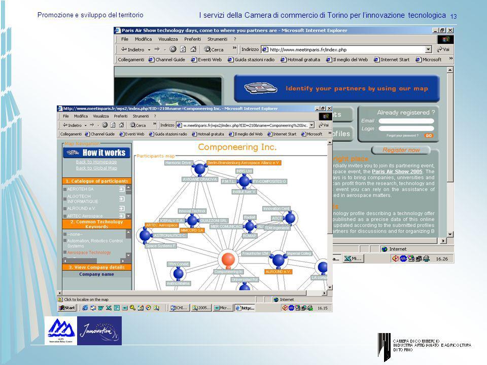 Promozione e sviluppo del territorio I servizi della Camera di commercio di Torino per linnovazione tecnologica 13