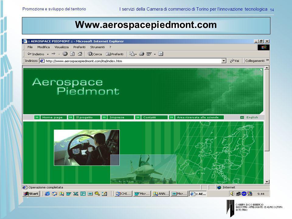 Promozione e sviluppo del territorio I servizi della Camera di commercio di Torino per linnovazione tecnologica 14 Www.aerospacepiedmont.com
