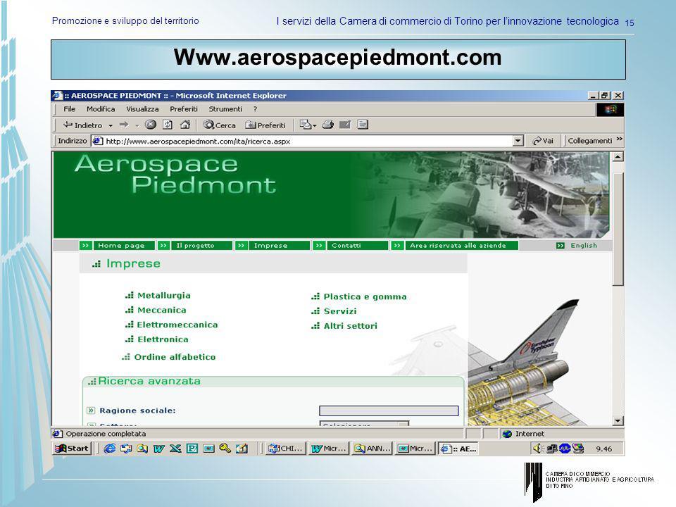 Promozione e sviluppo del territorio I servizi della Camera di commercio di Torino per linnovazione tecnologica 15 Www.aerospacepiedmont.com