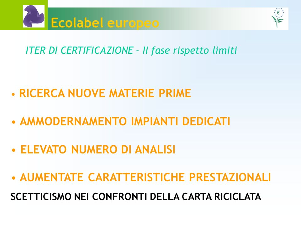 Ecolabel europeo ITER DI CERTIFICAZIONE - II fase rispetto limiti RICERCA NUOVE MATERIE PRIME AMMODERNAMENTO IMPIANTI DEDICATI ELEVATO NUMERO DI ANALISI AUMENTATE CARATTERISTICHE PRESTAZIONALI SCETTICISMO NEI CONFRONTI DELLA CARTA RICICLATA