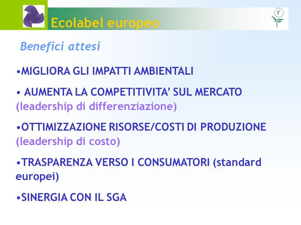 Ecolabel europeo MIGLIORA GLI IMPATTI AMBIENTALI AUMENTA LA COMPETITIVITA SUL MERCATO (leadership di differenziazione) OTTIMIZZAZIONE RISORSE/COSTI DI PRODUZIONE (leadership di costo) TRASPARENZA VERSO I CONSUMATORI (standard europei) SINERGIA CON IL SGA Benefici attesi