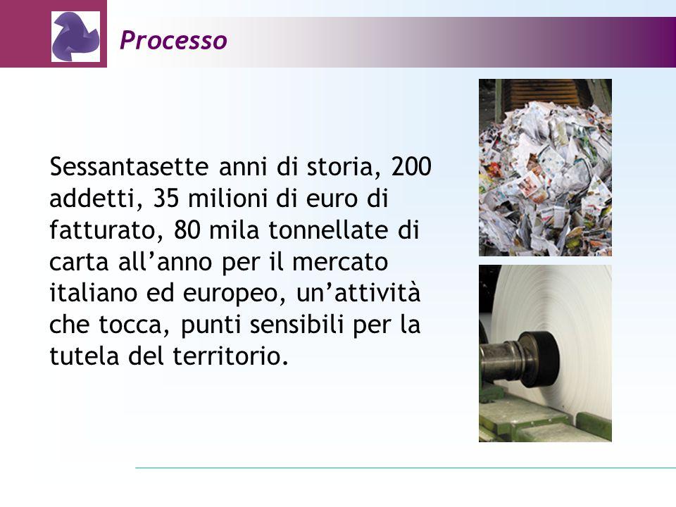 Processo Sessantasette anni di storia, 200 addetti, 35 milioni di euro di fatturato, 80 mila tonnellate di carta allanno per il mercato italiano ed europeo, unattività che tocca, punti sensibili per la tutela del territorio.