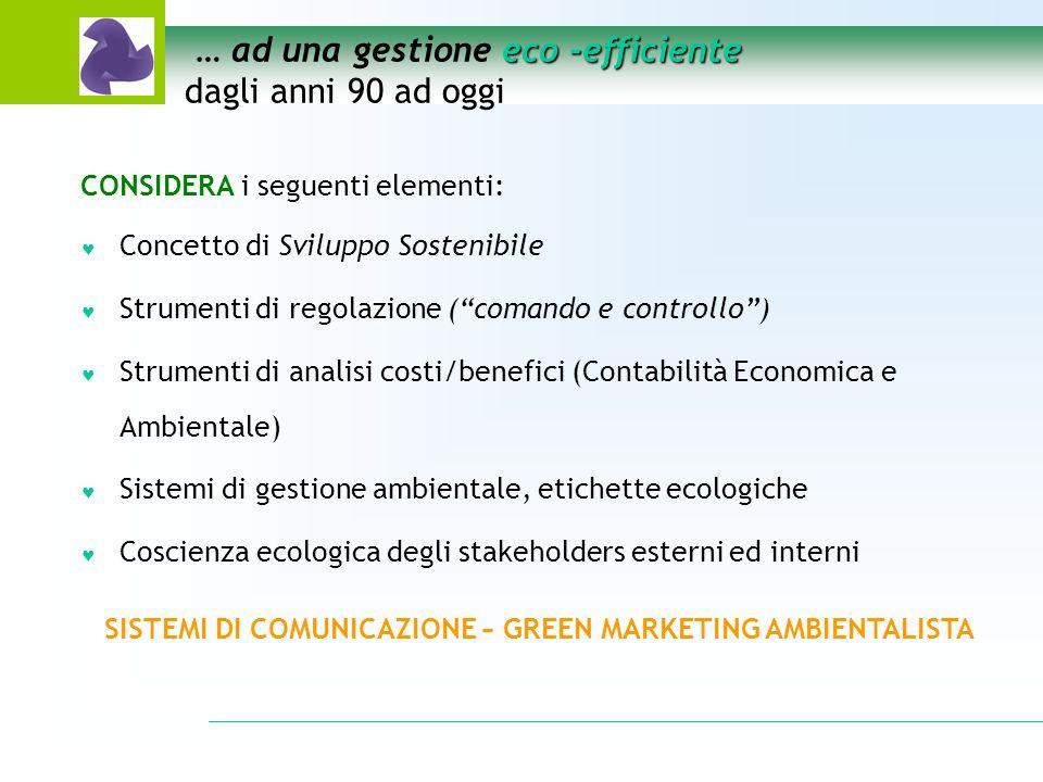eco -efficiente … ad una gestione eco -efficiente STRUMENTI DI PRODOTTO Etichette ecologiche etichette di tipo I altri loghi indipendenti STRUMENTI DI PROCESSO Certificazione CERTIFICAZIONE ISO 14001 - 2003