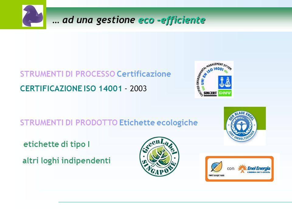 il fiore allocchiello del mercato che guarda al futuro premia le aziende eco-coerenti Ecolabel europeo GARE CONSIP GDO PUBBLICHE AMMINISTRAZIONI G.P.P./D.M.