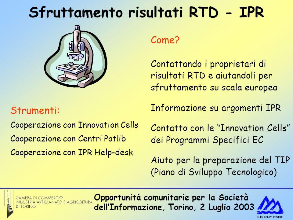 Opportunità comunitarie per la Società dellInformazione, Torino, 2 Luglio 2003 Sfruttamento risultati RTD - IPR Come? Contattando i proprietari di ris