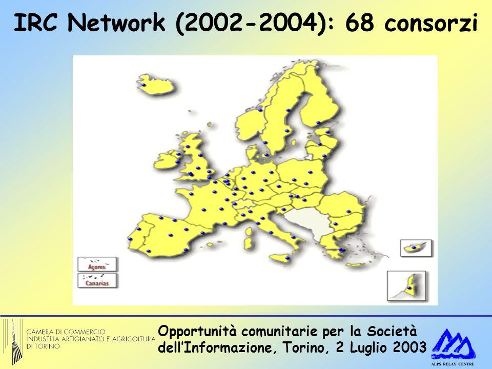 Opportunità comunitarie per la Società dellInformazione, Torino, 2 Luglio 2003 IRC Network (2002-2004): 68 consorzi